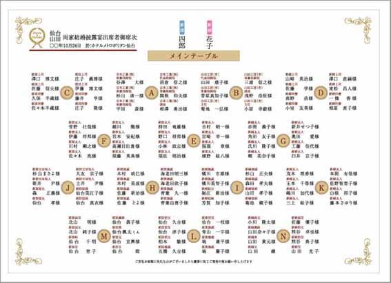 席次表A4横記載例